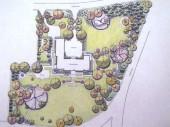 Full Property Landscape Design Dayton Ohio